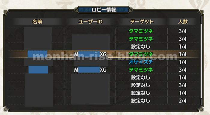 「モンハンRISE DEMO版」怪しい挙動:「ロビー情報」のプレイヤー重複