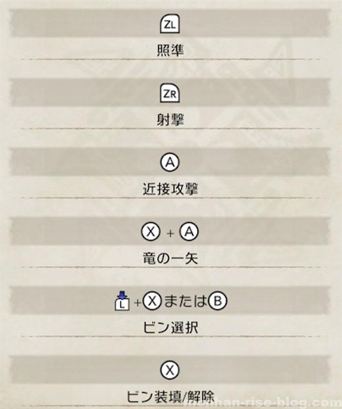 モンハンRISE:弓の基本操作:弓の基本操作①