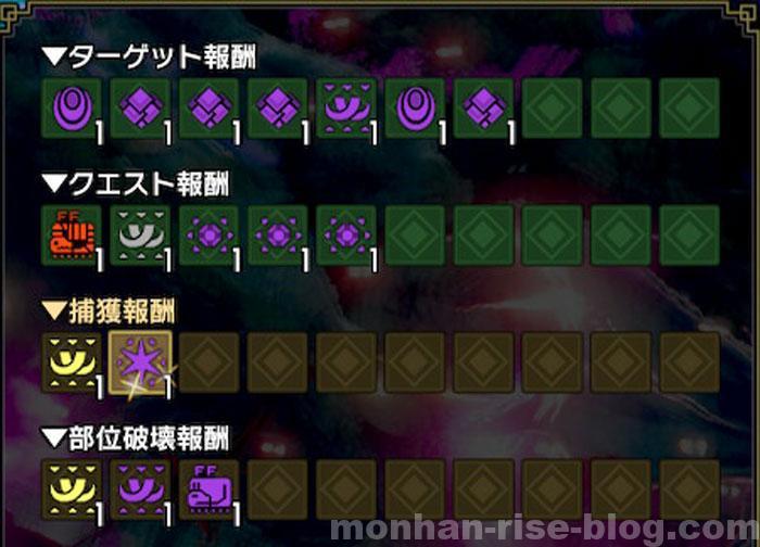 「怨虎竜の紫玉」入手時の討伐数②